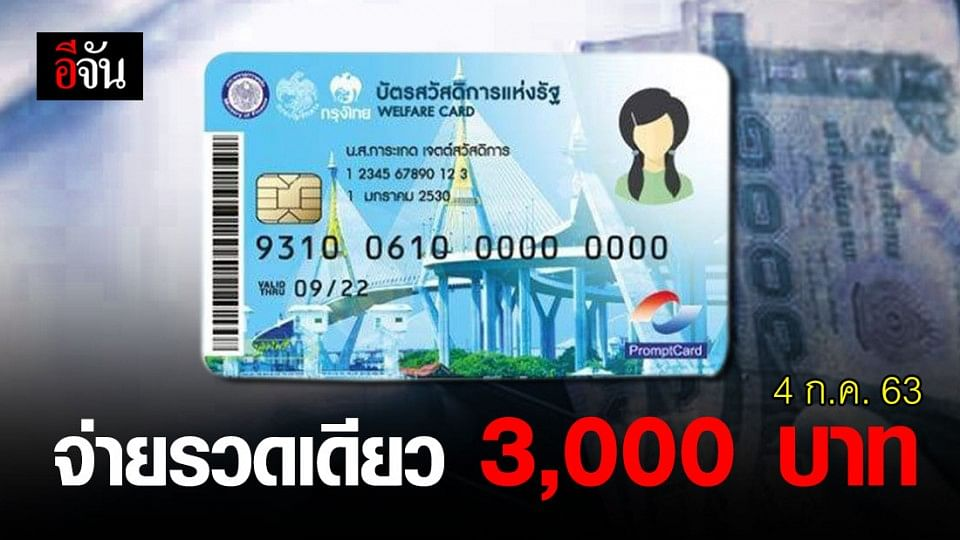 ผู้ถือบัตรคนจน เฮ! จ่ายเงินเยียวยาโควิด 3,000 บาท 4 ก.ค. 63