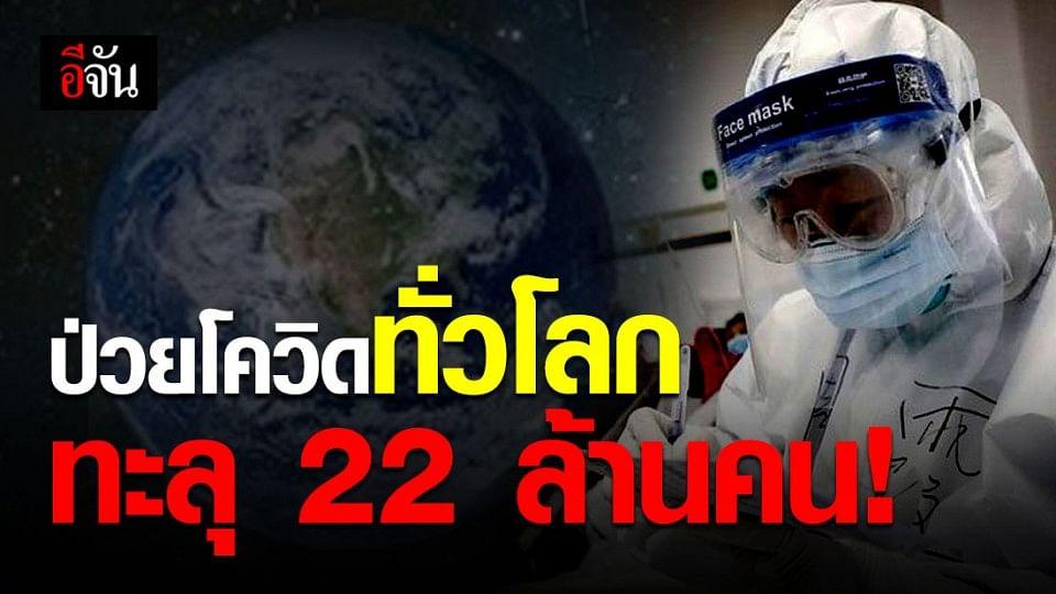 วิกฤตต่อเนื่อง ทั่วโลกติดโควิด-19 ทะลุ 22 ล้านคน!