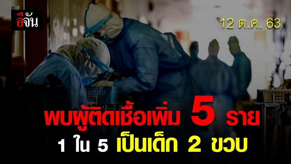 พบผู้ติดเชื้อทั้งหมดเป็นคนไทย 1 ใน 5 เป็นเด็ก 2 ขวบ