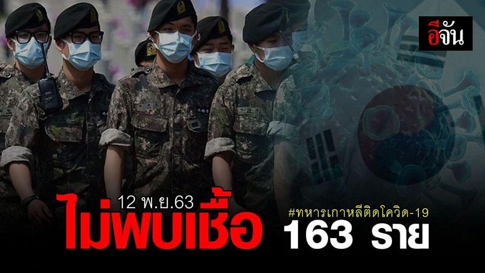 กรมควบคุมโรค เผย ผลตรวจ ผู้สัมผัส ทหารเกาหลีติดโควิด-19
