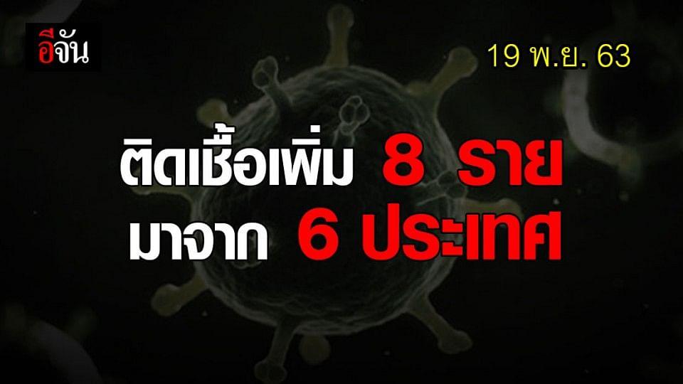 อัพเดตยอด โควิด ในไทย ป่วยเพิ่มอีก 8 ราย มาจาก 6 ประเทศ