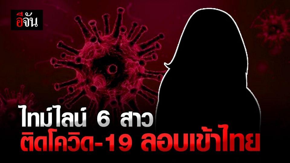 กระทรวงสาธารณสุข แจงยิบ ไทม์ไลน์ 6 สาว ติดโควิด-19 ลักลอบเข้าไทย