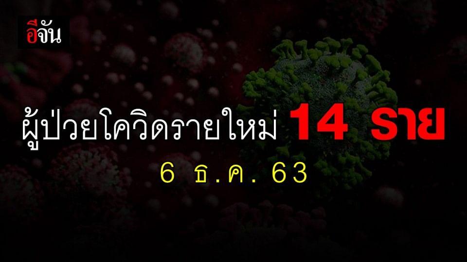 โควิด-19 ติดเชื้อ เพิ่ม 14 ราย ติด โควิด ในประเทศ 2 ราย ป่วยสะสม 4,086 ราย