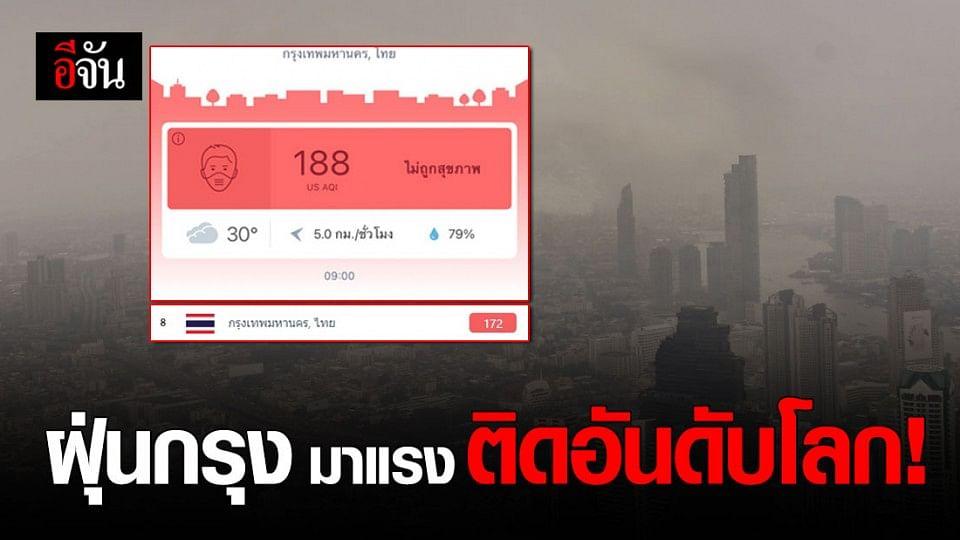 มาแรง! ฝุ่น PM 2.5 กรุงเทพฯ พุ่งติดอันดับ 8 ของโลก