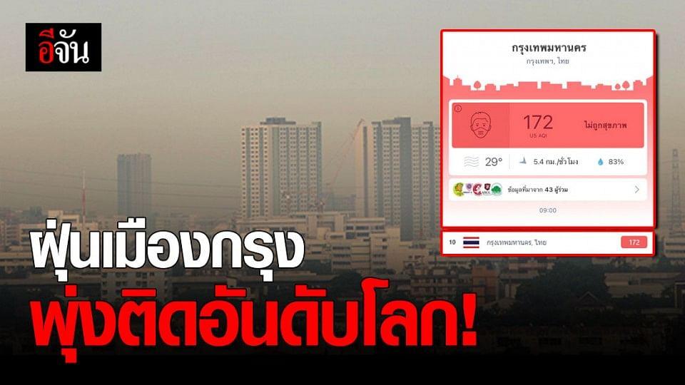 วิกฤตหนัก ! ฝุ่น PM 2.5 กรุงเทพฯ พุ่งติดอันดับ 10 ของโลก