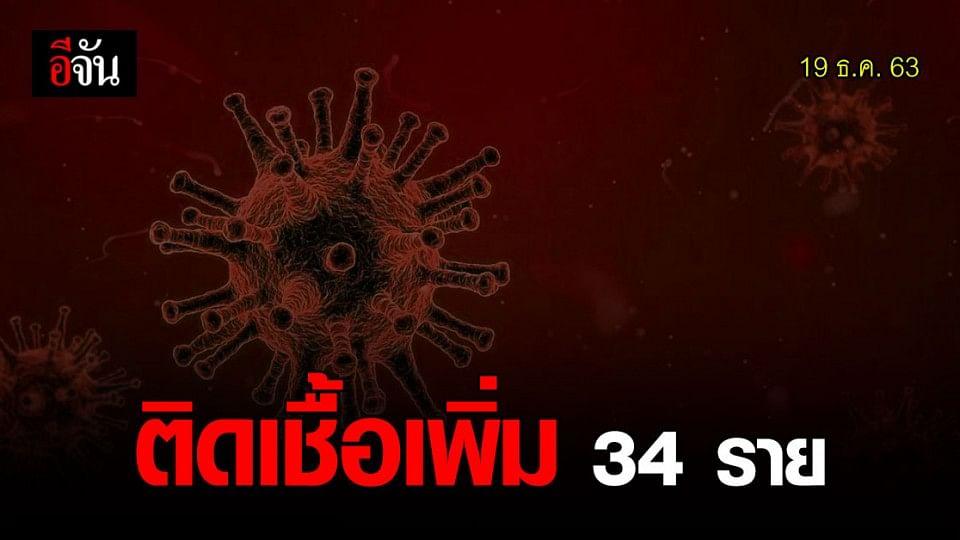 ศบค.พบผู้ติดเชื้อเพิ่มรวม 34 ราย ในไทย 12 ราย ตปท.อีก 22 ราย