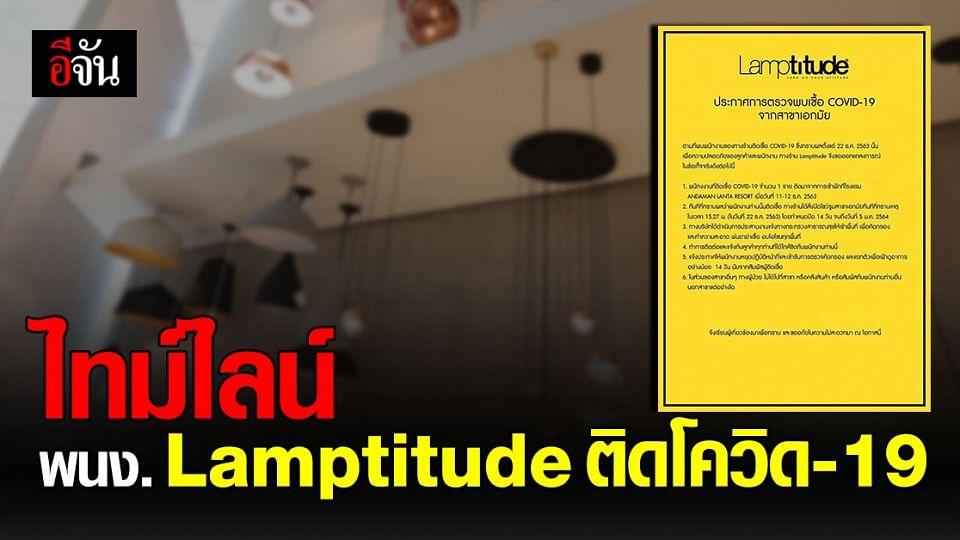 เปิด ไทม์ไลน์ พนักนักงาน Lamptitude ติดโควิด-19  หลังกลับจาก จ.กระบี่
