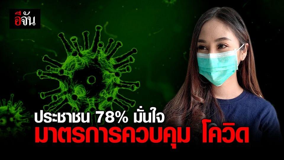 ราชภัฏโพลล์ ระบุ 78% ประชาชนมั่นใจ มาตรการควบคุม โควิด