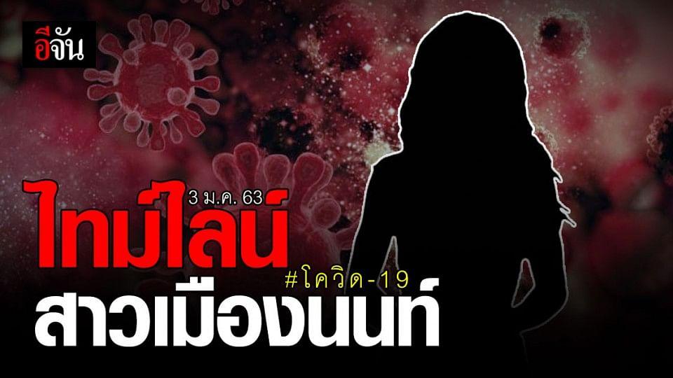 ไทม์ไลน์ สาว นนทบุรี ติดโควิด นั่งลานเบียร์ เข้าพื้นที่เสี่ยงสูงหลายแห่ง