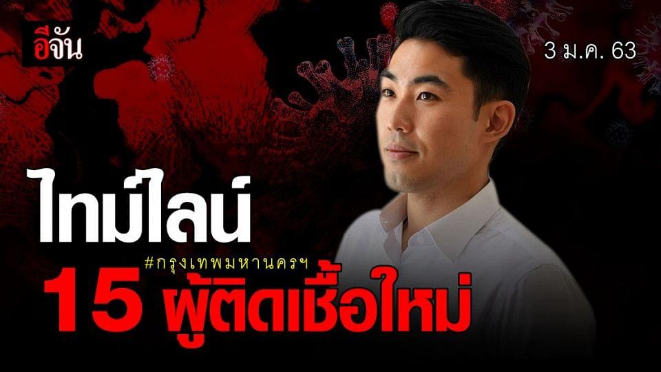 โฆษก กรุงเทพมหานคร เผย ไทม์ไลน์ 15 ผู้ติดเชื้อ รายใหม่วันนี้