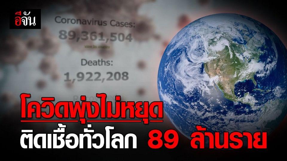 สหรัฐ พบผู้ติดเชื้อ โควิด วันเดียว 3 แสนราย ยอดโควิดทั่วโลก ทะลุ 89 ล้าน