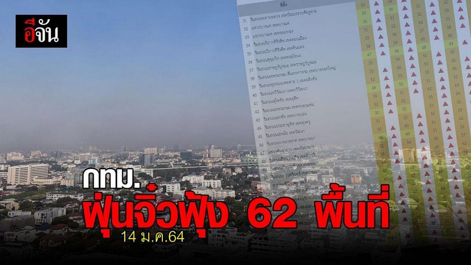 เช็ก ! ค่าฝุ่นวันนี้ กทม. PM2.5 เกินมาตรฐาน 62 พื้นที่