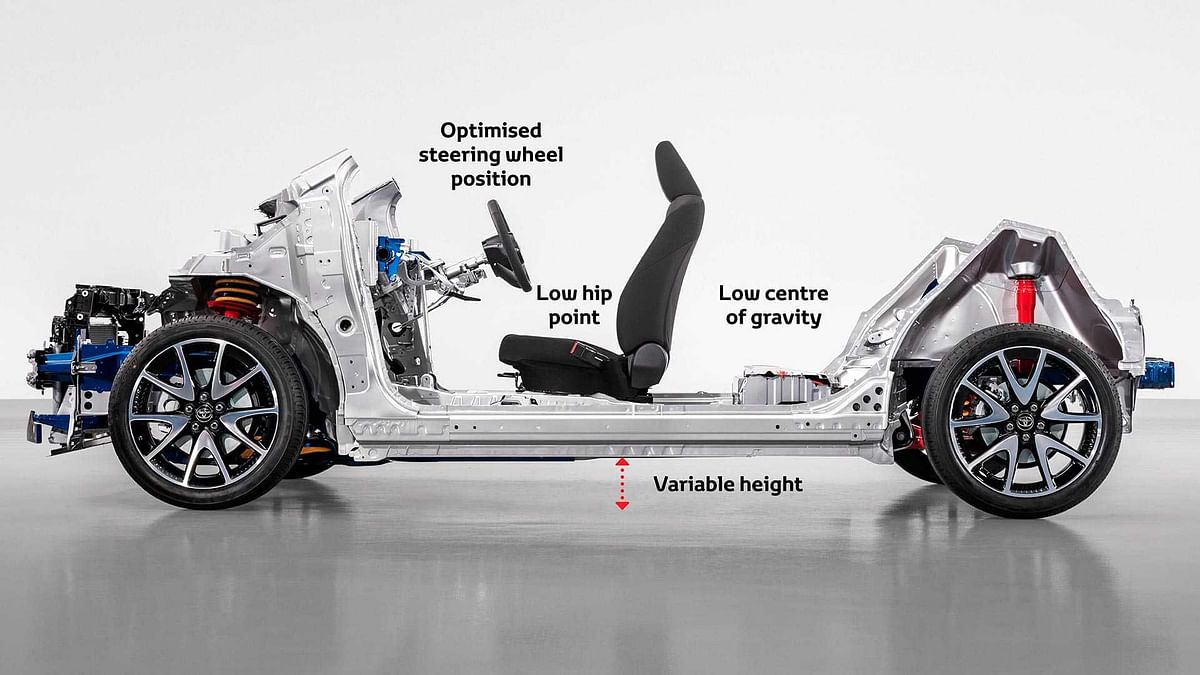 Toyota announces new GA-B platform for small cars
