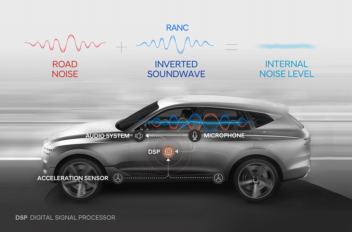Hyundai announces active-noise cancelling feature