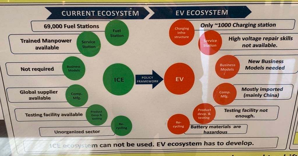 The current infrastructure for IC vs EV isn't so relevant, cause infra can be scaled up very quickly.