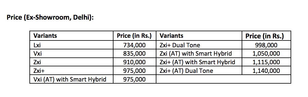 Vitara Brezza petrol price list