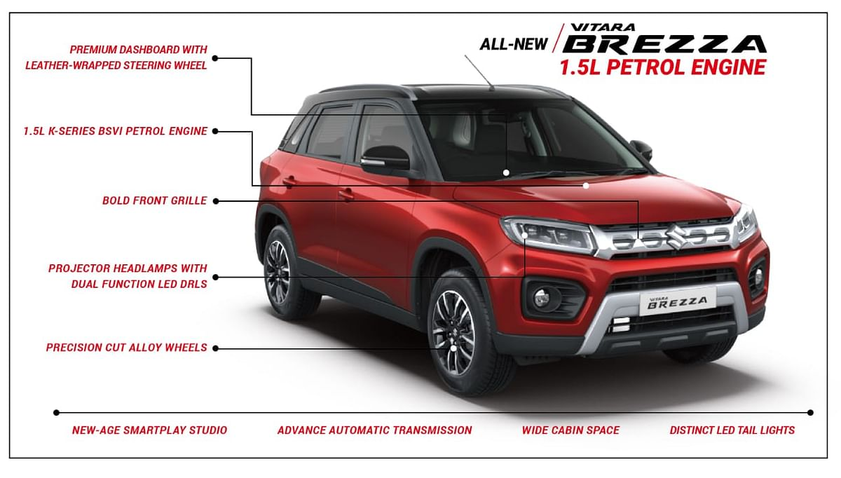 Vitara Brezza has got a few ecterior cosmetic changes and new interior features