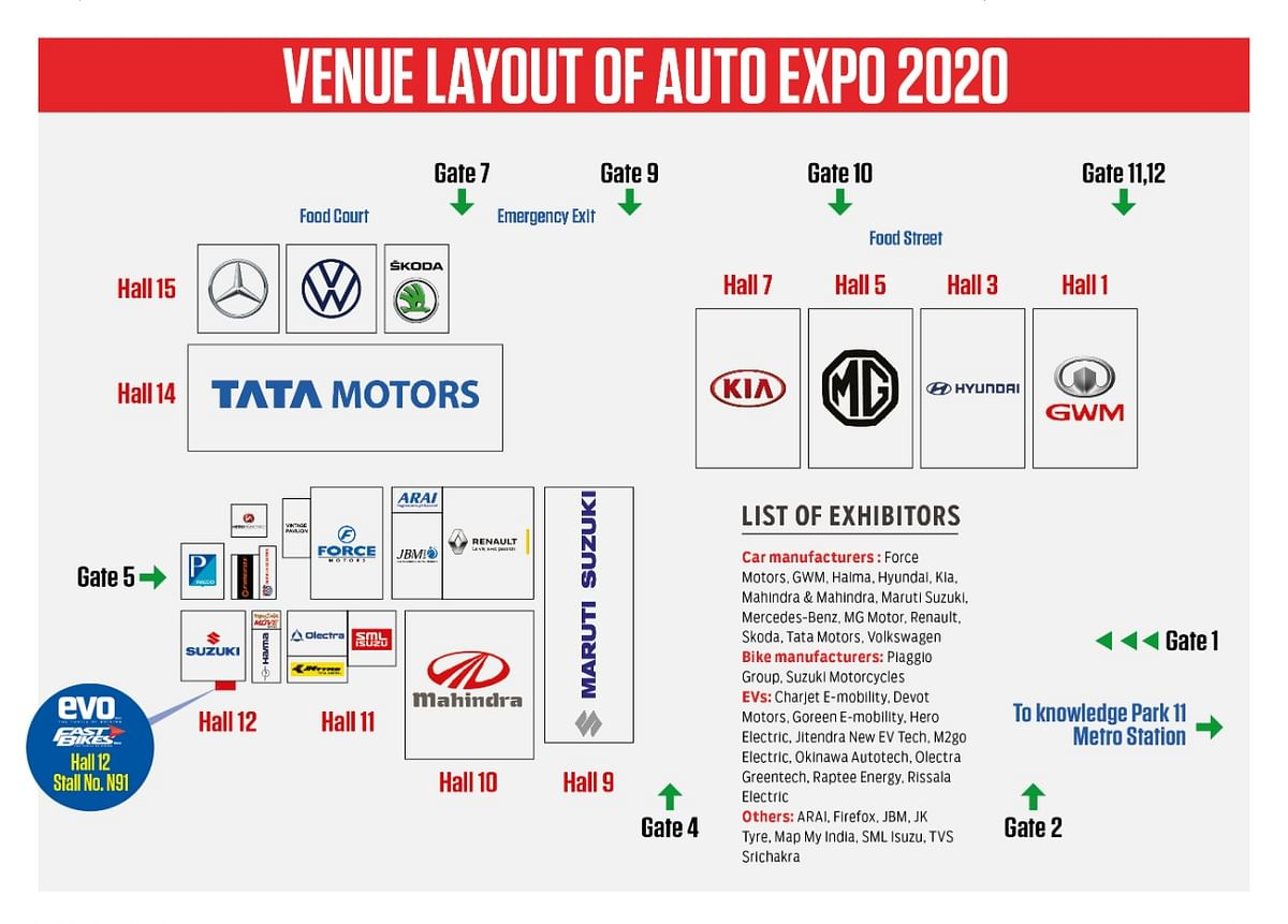 What to look forward to at the Auto Expo 2020