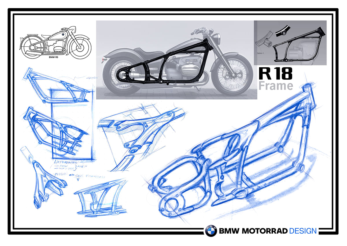 BMW R 18 design frame