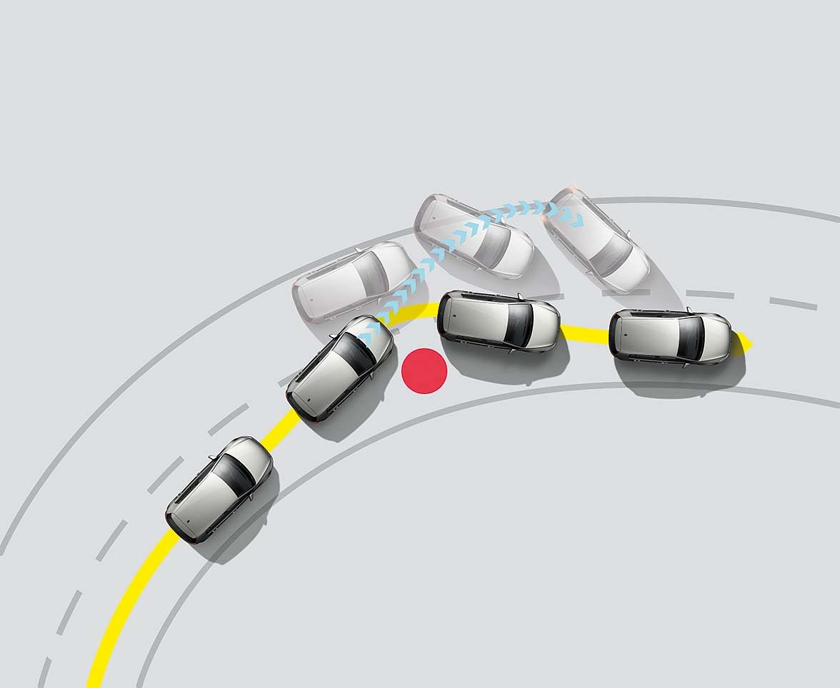 If any instance of skidding or loss in traction takes place the system automatically stabilises the car with appropriate braking and steers it back to safety.