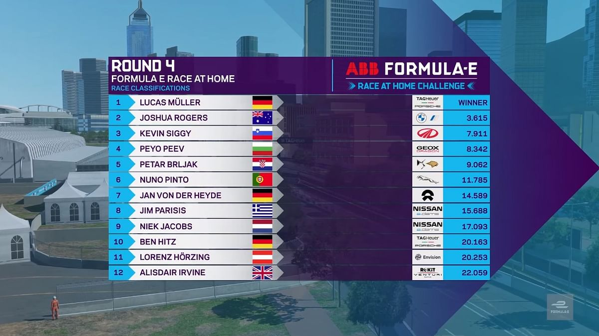 Finishing sequence in round 4 of the FIA ABB Formula E Race At Home challenge