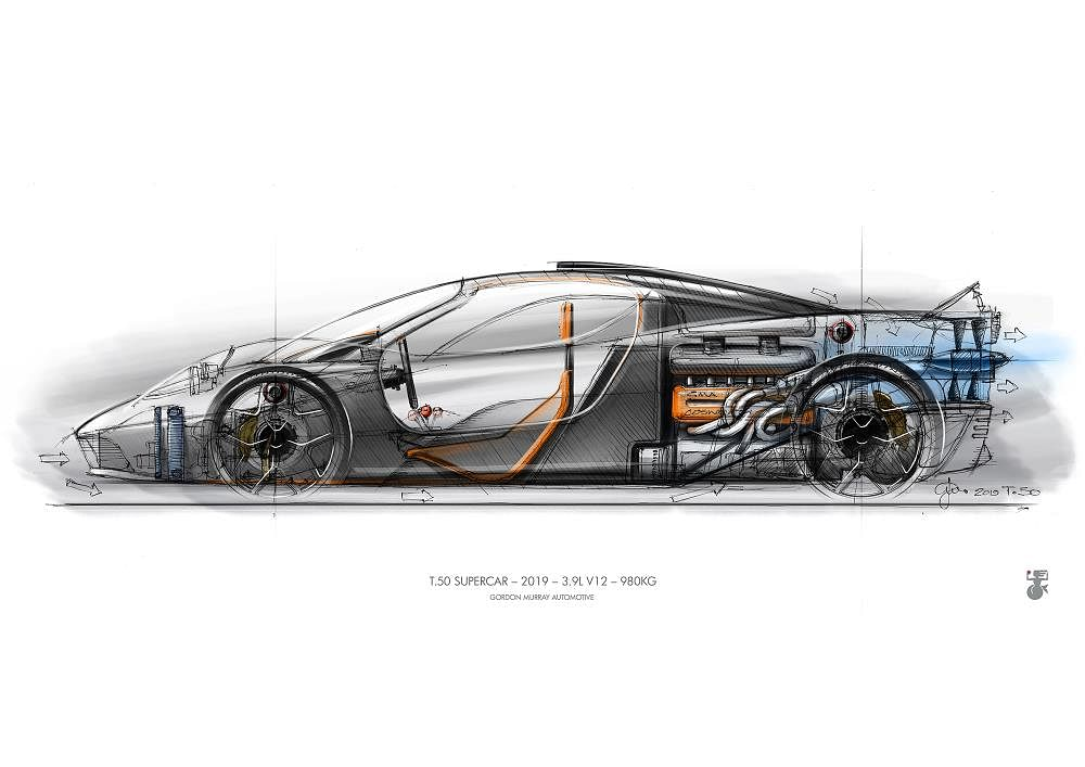 World's lightest supercar | Gordon Murray Automotive T.50 details revealed
