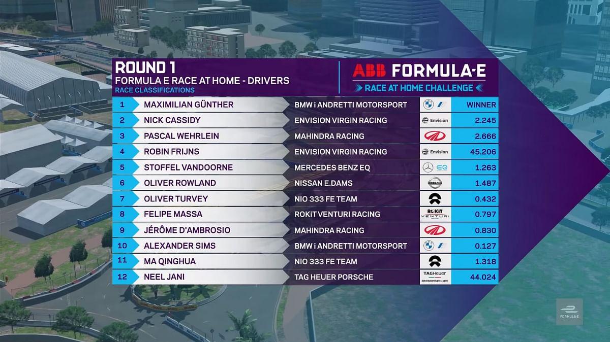 Drivers grid winners list - Race 1