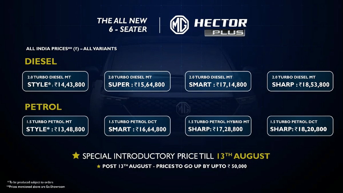 Prices of the Hector Plus