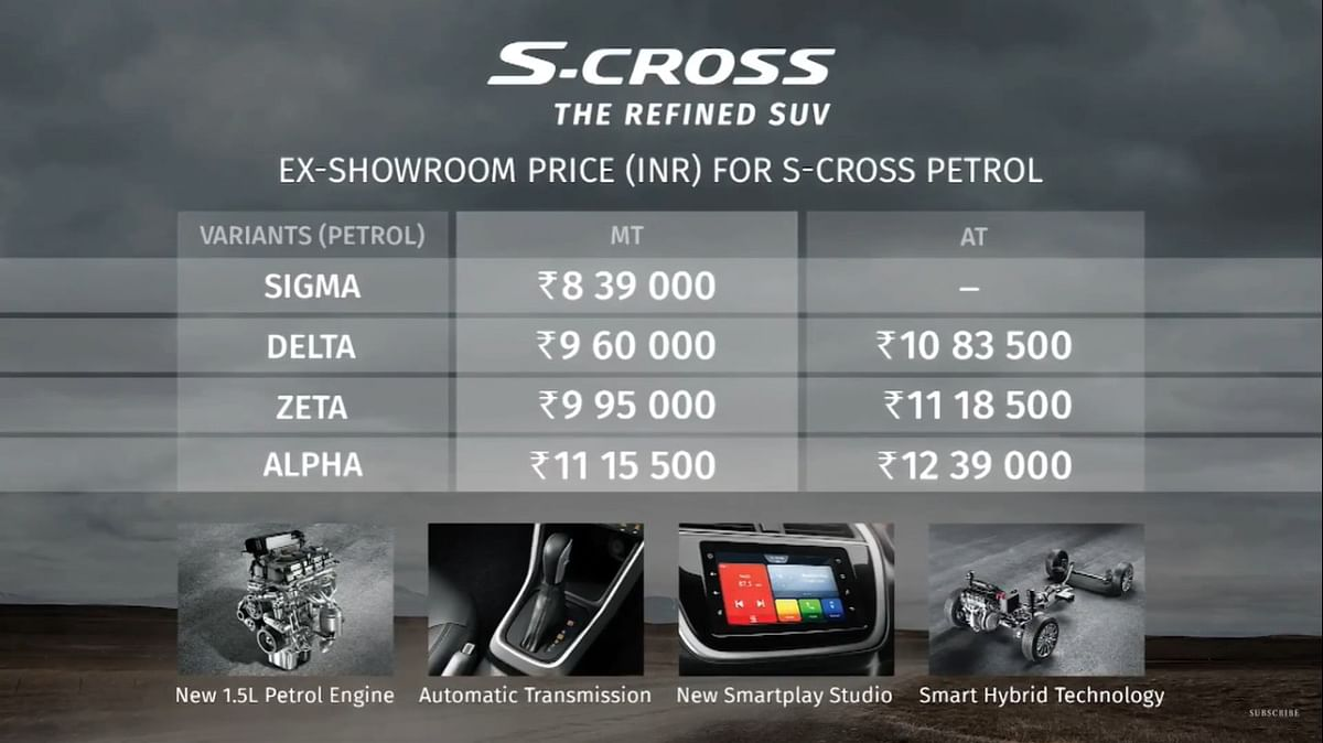 It also comes with automatic transmission