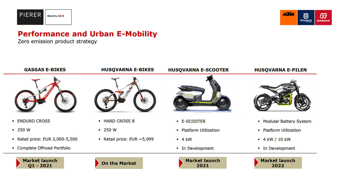 The full range of electric offering from Husqvarna