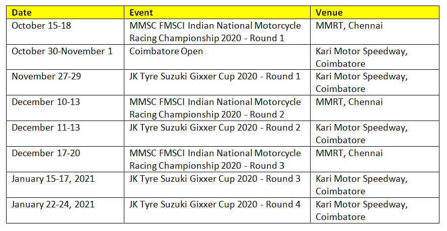 Tentative list of circuit races (bikes)