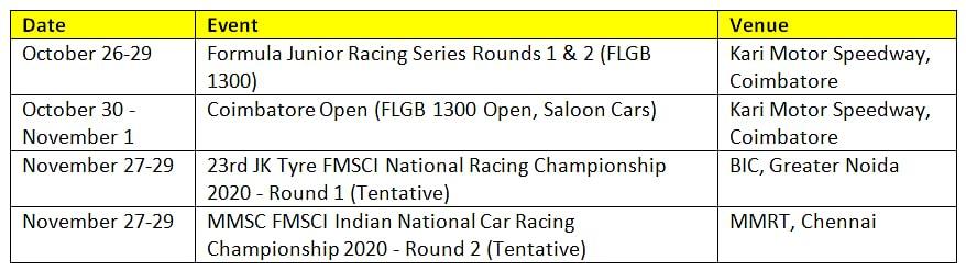 Tentative list of circuit races (cars)