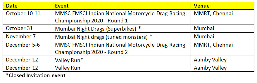 Tentative list of drag races (bikes)