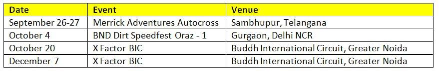 Tentative list of Autocross races