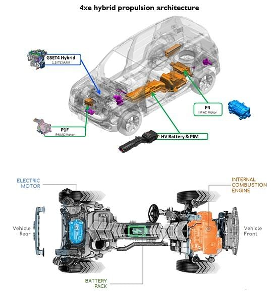 Infographic detailing the location of the various ICE and electric components