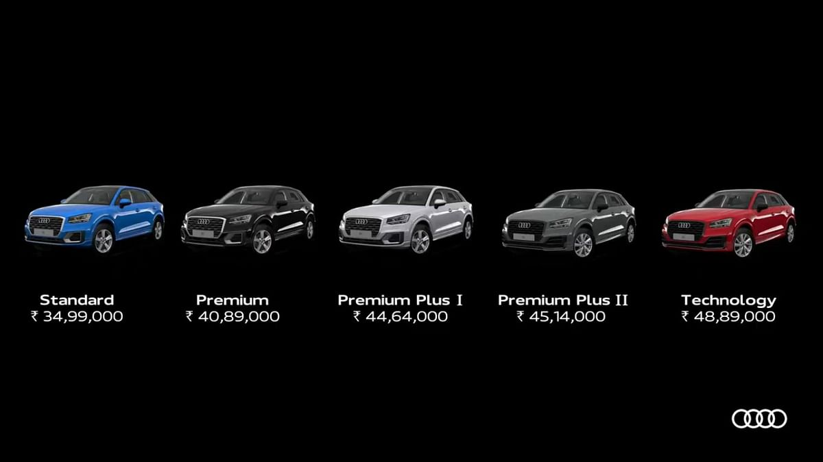 Variant wise prices of the Audi Q2