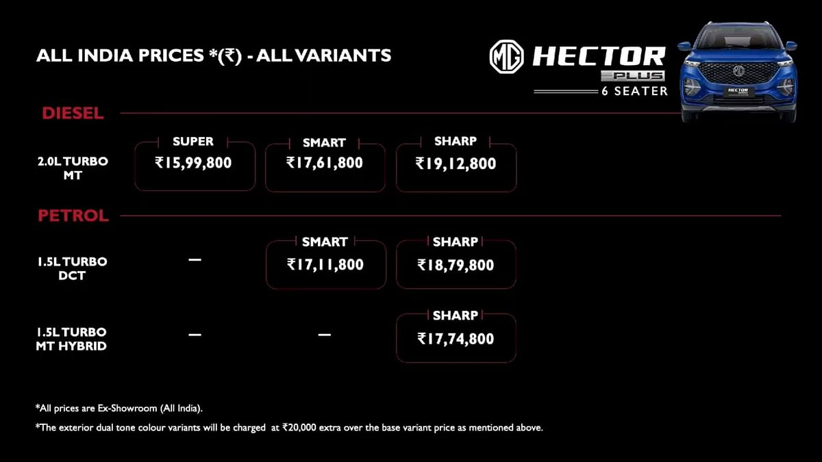 Price list for the MG Hector Plus 6 Seater