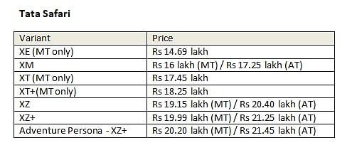 Variant-wise prices of the Tata Safari