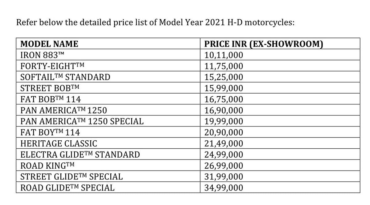 Harley-Davidson 2021 model range prices