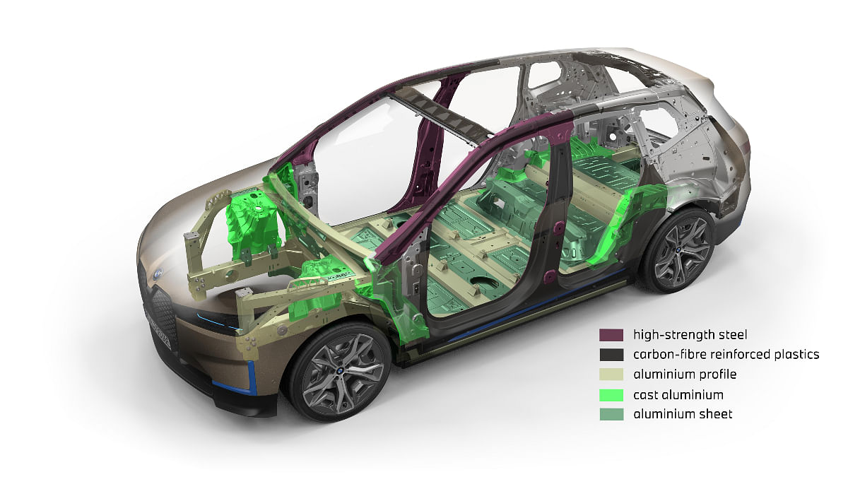 The aluminum space-frame construction with carbonfibre-reinforced plastic (CFRP)