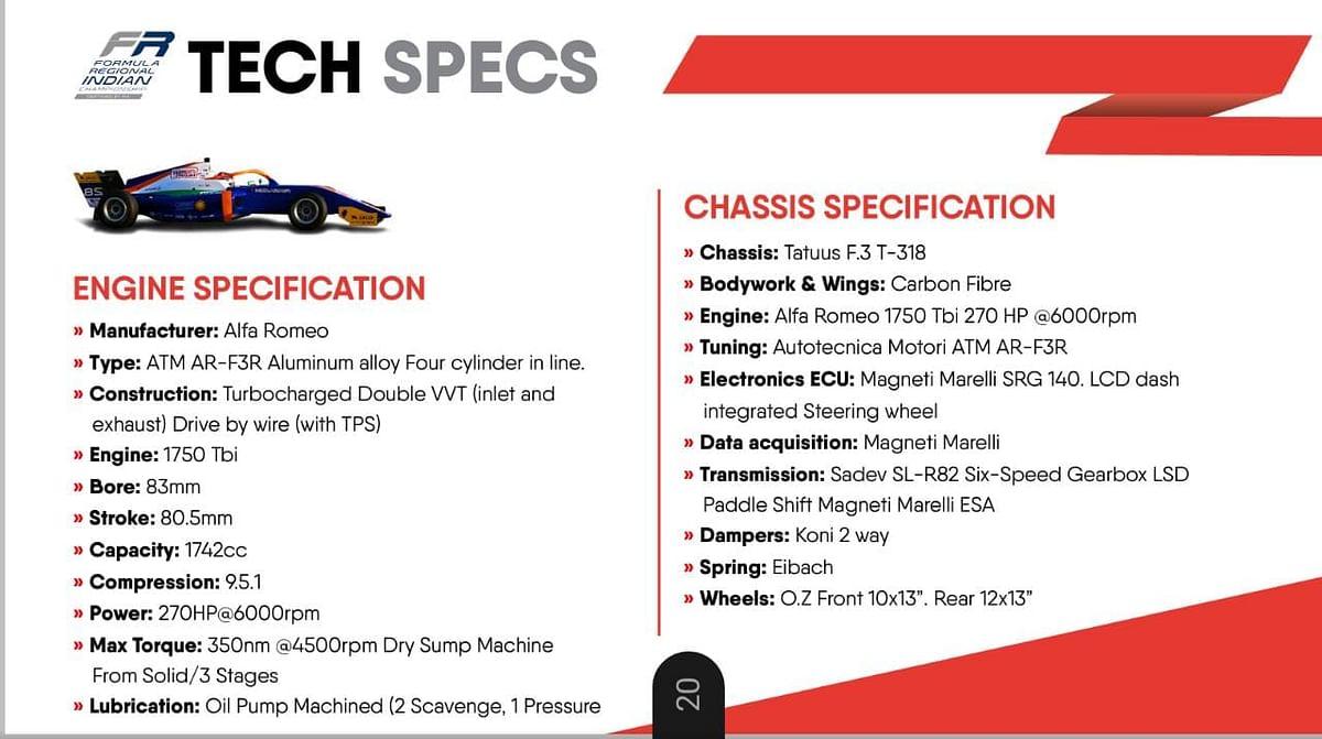 Formula Regional race car Spec Sheet