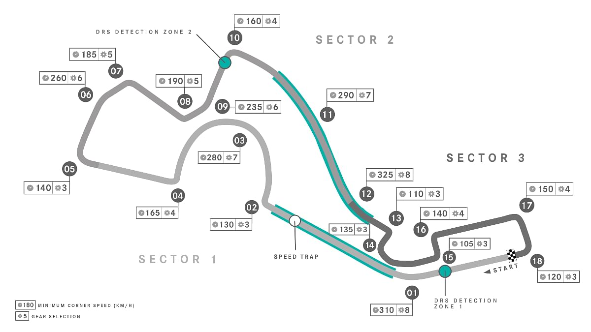 Pirelli have announced that they would bring the C3, C4 and the C5 (C3 being the Hard compound tyres and C5 being the Soft compound tyres) compound tyres to the Sochi race weekend