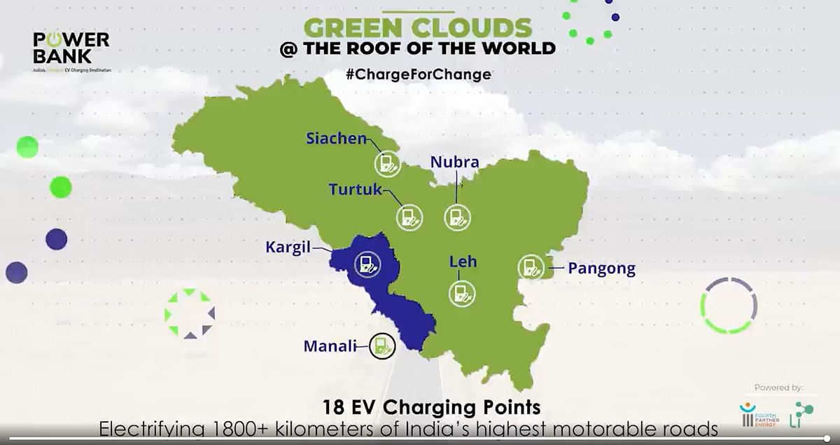 Location of all the EV charging stations. Five of these are on the highest motorable passes in world