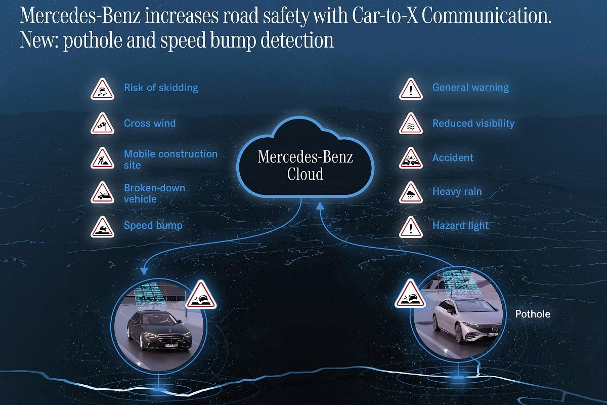 Car-to-X warns drivers against potential road hazards