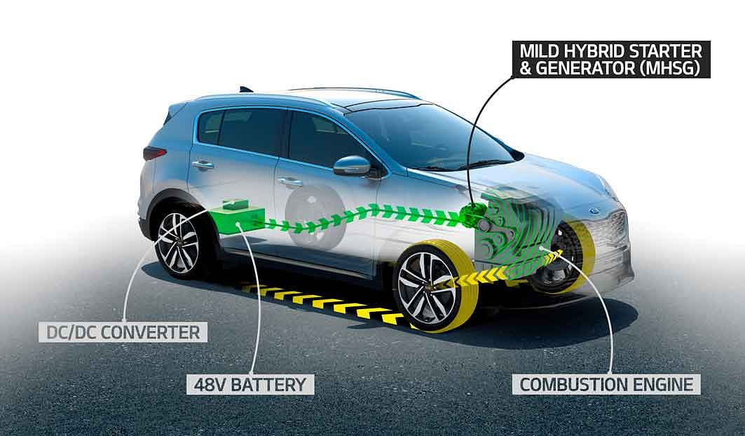 Kia Motors to launch a new diesel 48V mild hybrid powertrain by the end of 2018