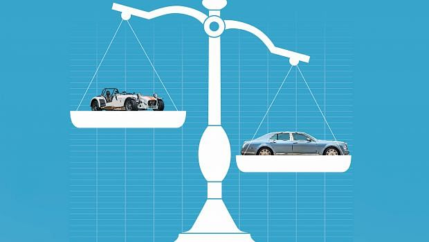 What is kerb weight and how much does your car weigh?