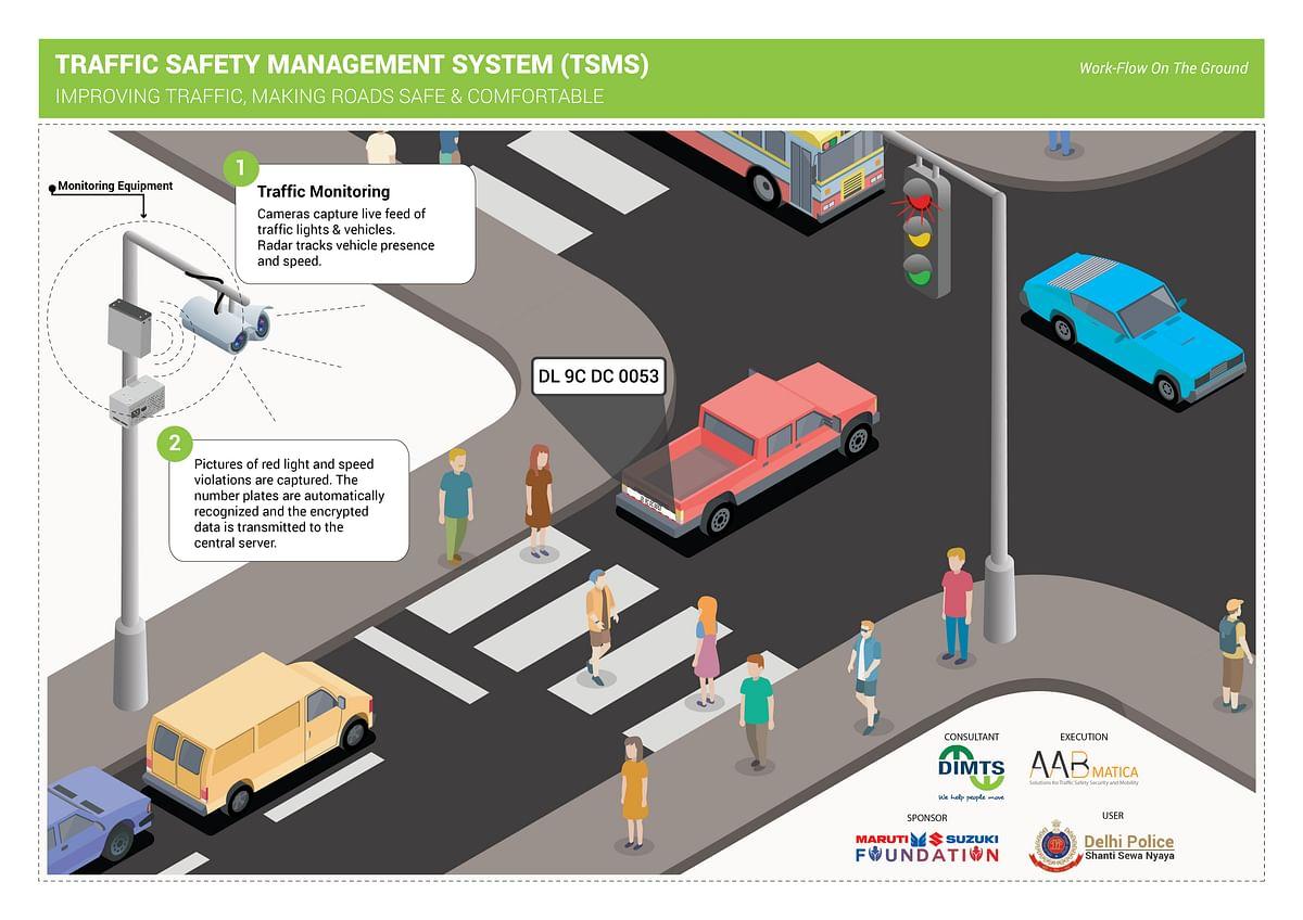 Delhi Police and Maruti Suzuki launch road safety initiatives