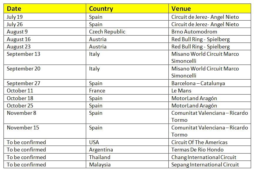 Proposed calendar for the 2020 MotoGP season