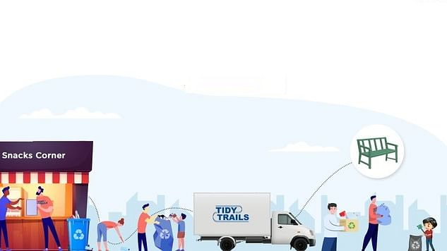 PepsiCo launches' Tidy Trails' for plastic waste management in UP