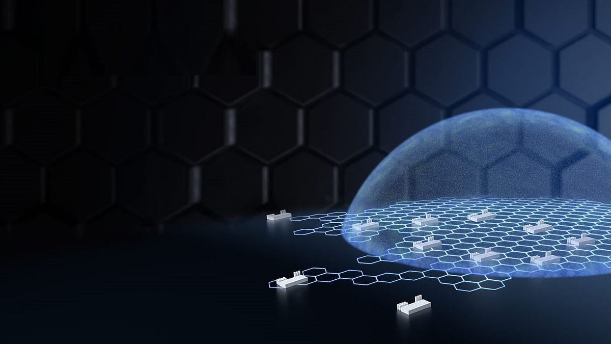 All digitalization activities combined in the Krones Ecosystem